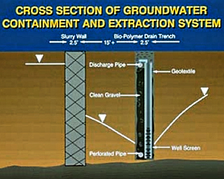 slurry-combination-composite-systems-4